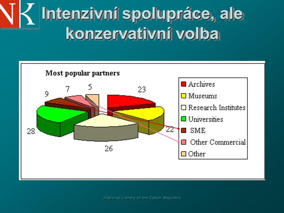 National Library of the Czech Republic Intenzivní spolupráce, ale konzervativní volba