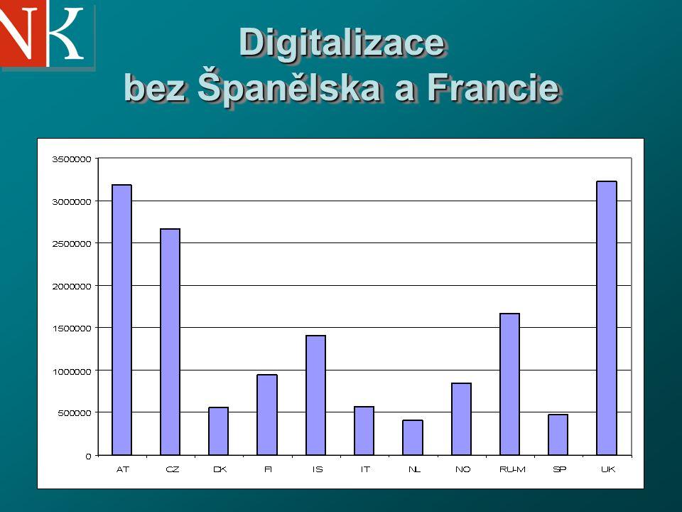 National Library of the Czech Republic Digitalizace bez Španělska a Francie