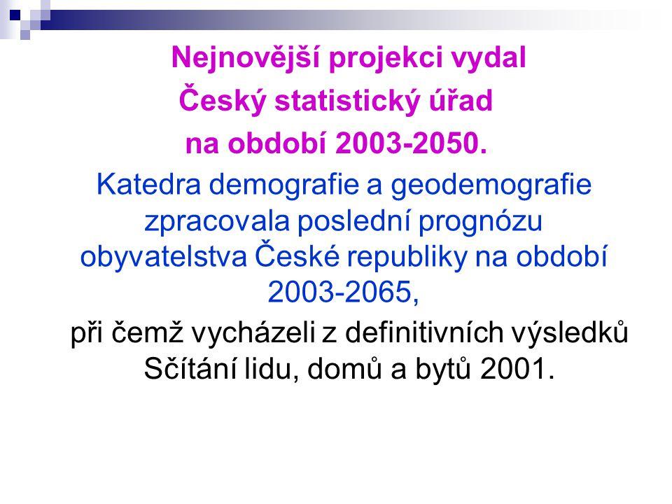 Nejnovější projekci vydal Český statistický úřad na období 2003-2050.