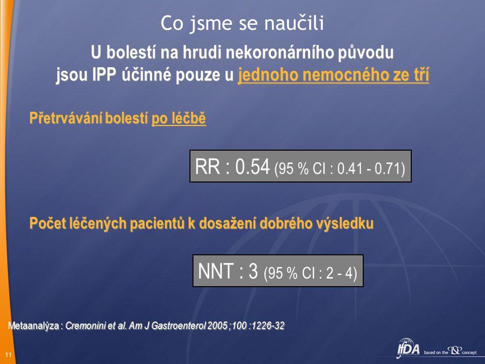 11 U bolestí na hrudi nekoronárního původu jsou IPP účinné pouze u jednoho nemocného ze tří U bolestí na hrudi nekoronárního původu jsou IPP účinné pouze u jednoho nemocného ze tří Metaanalýza : Cremonini et al.