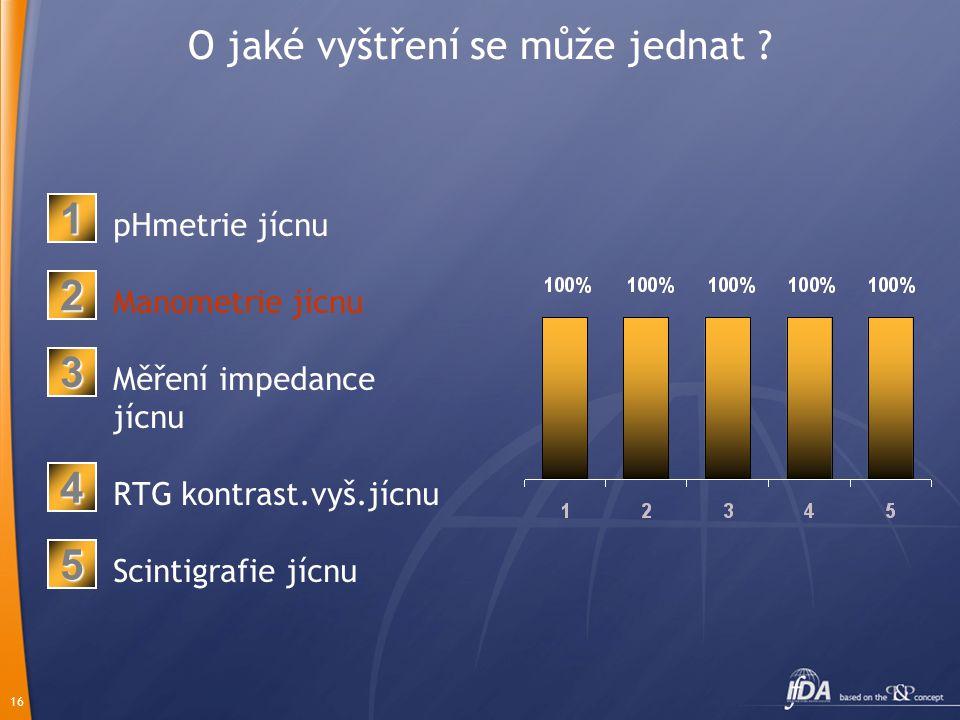 16 O jaké vyštření se může jednat ? pHmetrie jícnu Manometrie jícnu Měření impedance jícnu RTG kontrast.vyš.jícnu Scintigrafie jícnu 2 1 3 4 5