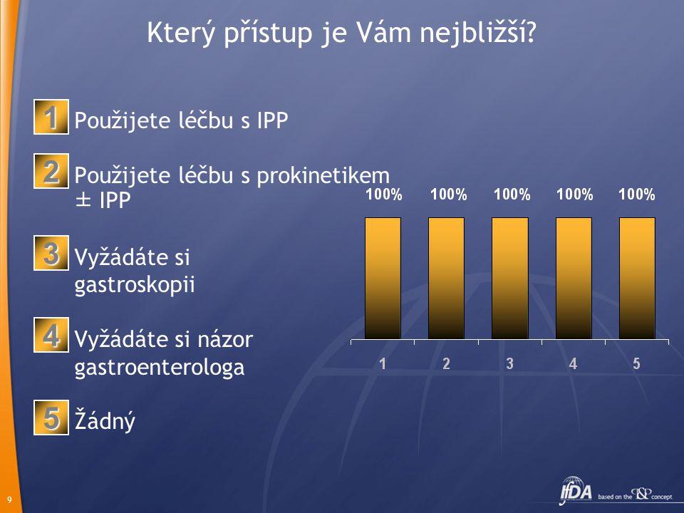 9 Který přístup je Vám nejbližší? Použijete léčbu s IPP Použijete léčbu s prokinetikem ± IPP Vyžádáte si gastroskopii Vyžádáte si názor gastroenterolo