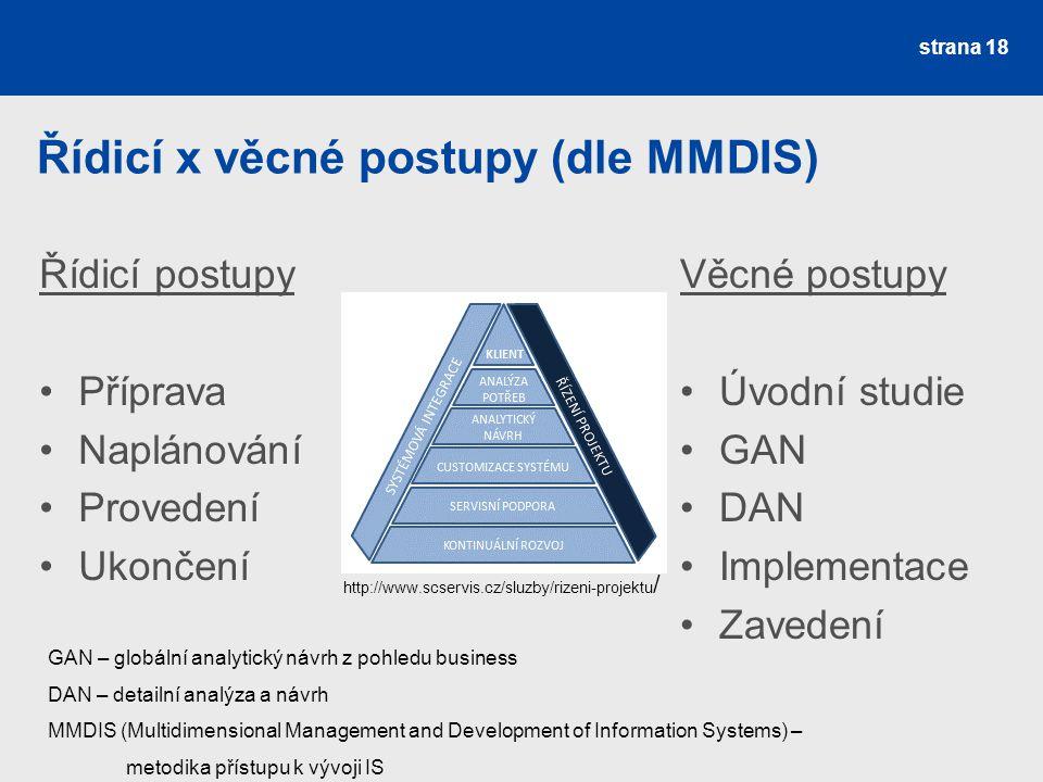 Řídicí x věcné postupy (dle MMDIS) Řídicí postupy Příprava Naplánování Provedení Ukončení Věcné postupy Úvodní studie GAN DAN Implementace Zavedení st
