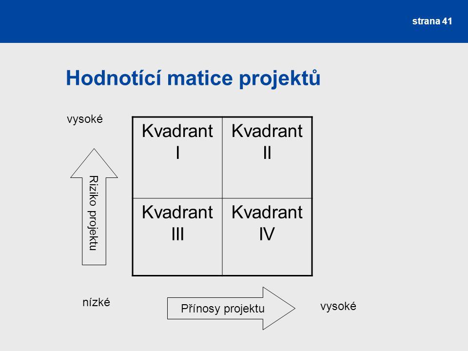 Hodnotící matice projektů Kvadrant I Kvadrant II Kvadrant III Kvadrant IV Přínosy projektu Riziko projektu nízké vysoké strana 41