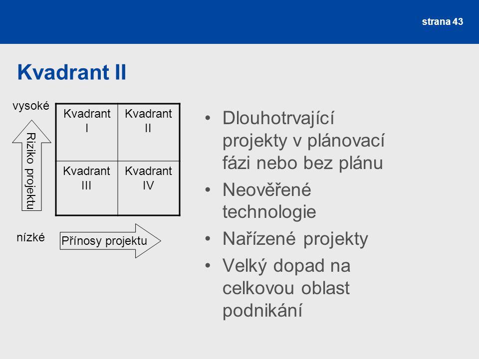 Kvadrant II Dlouhotrvající projekty v plánovací fázi nebo bez plánu Neověřené technologie Nařízené projekty Velký dopad na celkovou oblast podnikání K