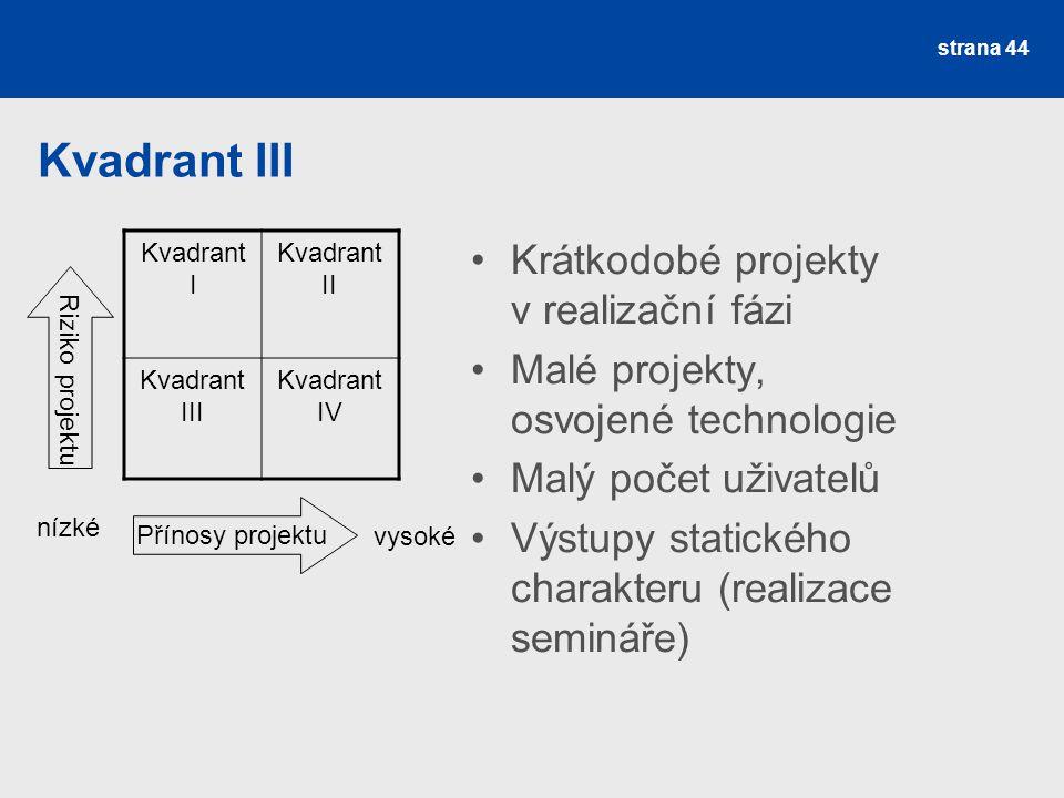 Kvadrant III Krátkodobé projekty v realizační fázi Malé projekty, osvojené technologie Malý počet uživatelů Výstupy statického charakteru (realizace semináře) Kvadrant I Kvadrant II Kvadrant III Kvadrant IV Přínosy projektu Riziko projektu nízké vysoké strana 44