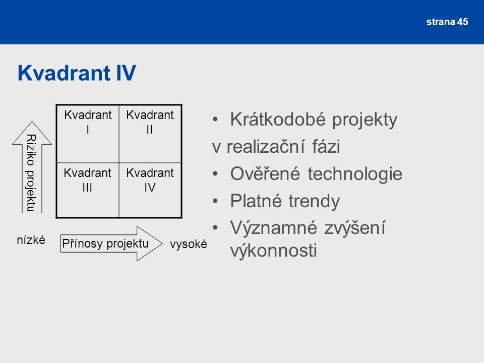 Kvadrant IV Krátkodobé projekty v realizační fázi Ověřené technologie Platné trendy Významné zvýšení výkonnosti Kvadrant I Kvadrant II Kvadrant III Kvadrant IV Přínosy projektu Riziko projektu nízké vysoké strana 45