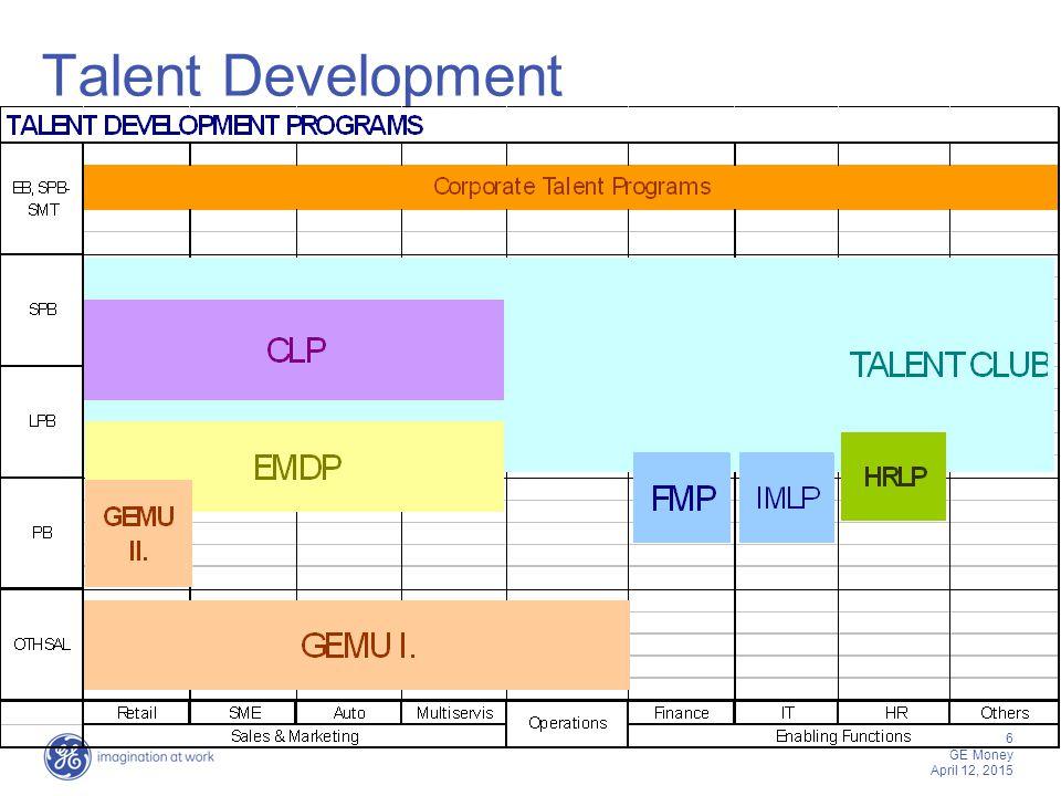 6 GE Money April 12, 2015 Talent Development