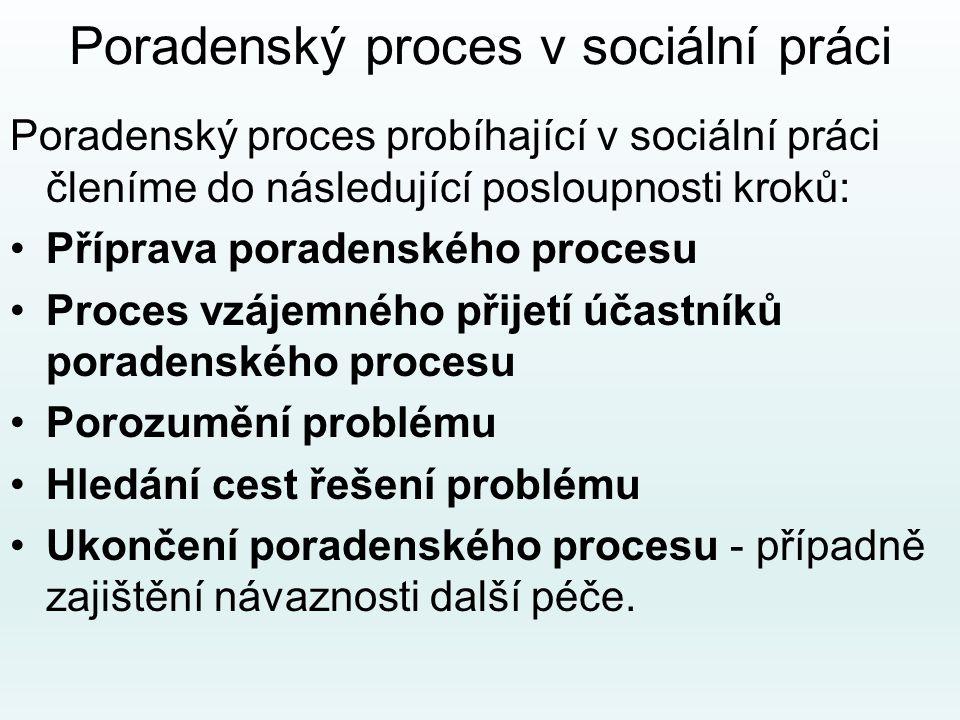 Poradenský proces v sociální práci Poradenský proces probíhající v sociální práci členíme do následující posloupnosti kroků: Příprava poradenského pro