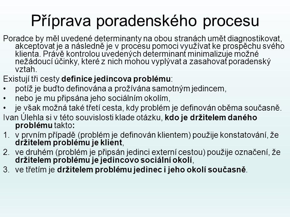 Příprava poradenského procesu Poradce by měl uvedené determinanty na obou stranách umět diagnostikovat, akceptovat je a následně je v procesu pomoci v