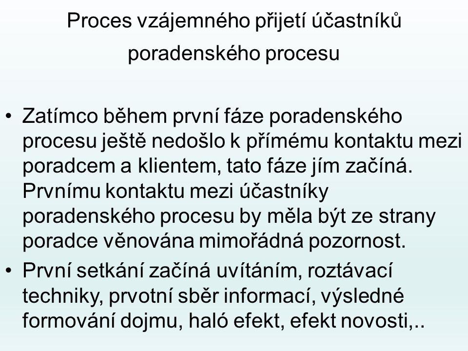 Proces vzájemného přijetí účastníků poradenského procesu Zatímco během první fáze poradenského procesu ještě nedošlo k přímému kontaktu mezi poradcem