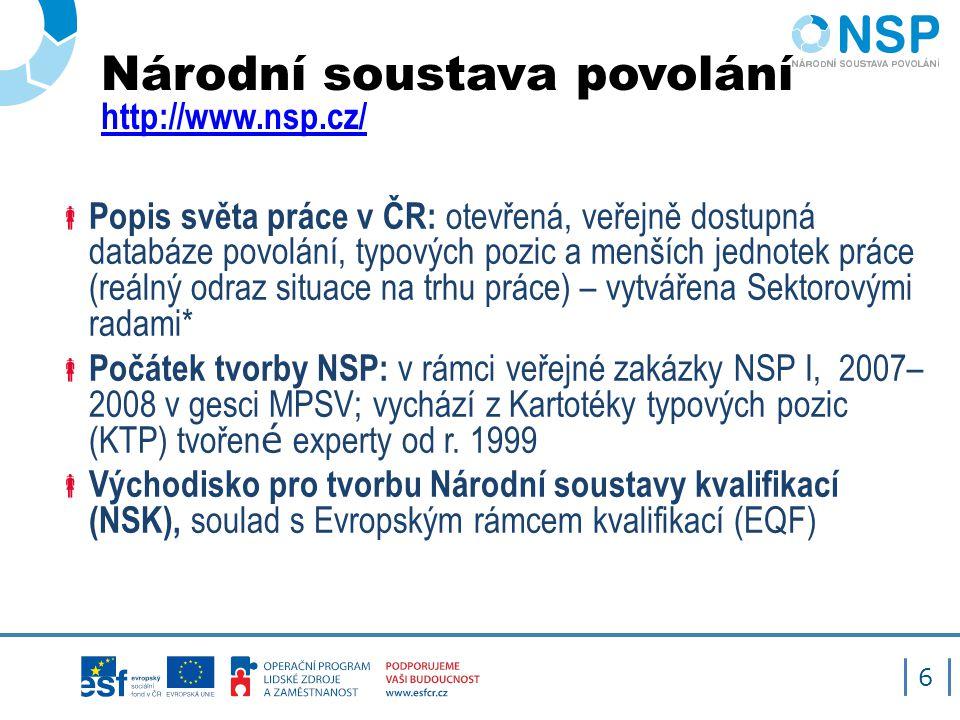 Národní soustava povolání http://www.nsp.cz/ http://www.nsp.cz/  Popis světa práce v ČR: otevřená, veřejně dostupná databáze povolání, typových pozic a menších jednotek práce (reálný odraz situace na trhu práce) – vytvářena Sektorovými radami*  Počátek tvorby NSP: v rámci veřejné zakázky NSP I, 2007– 2008 v gesci MPSV; vychází z Kartotéky typových pozic (KTP) tvořen é experty od r.