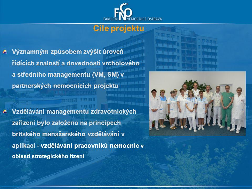 Zvýšení konkurenceschopnosti nemocnic Modifikace programu pro dvě cílové skupiny: VM a SM (lékaři a pracovníci nelékařských zdravotnických oborů) Přenos zkušeností z projektu a motivace dalších nemocnic Globálním cílem projektu bylo zvýšení konkurenceschopnosti českých nemocnic v evropském prostoru