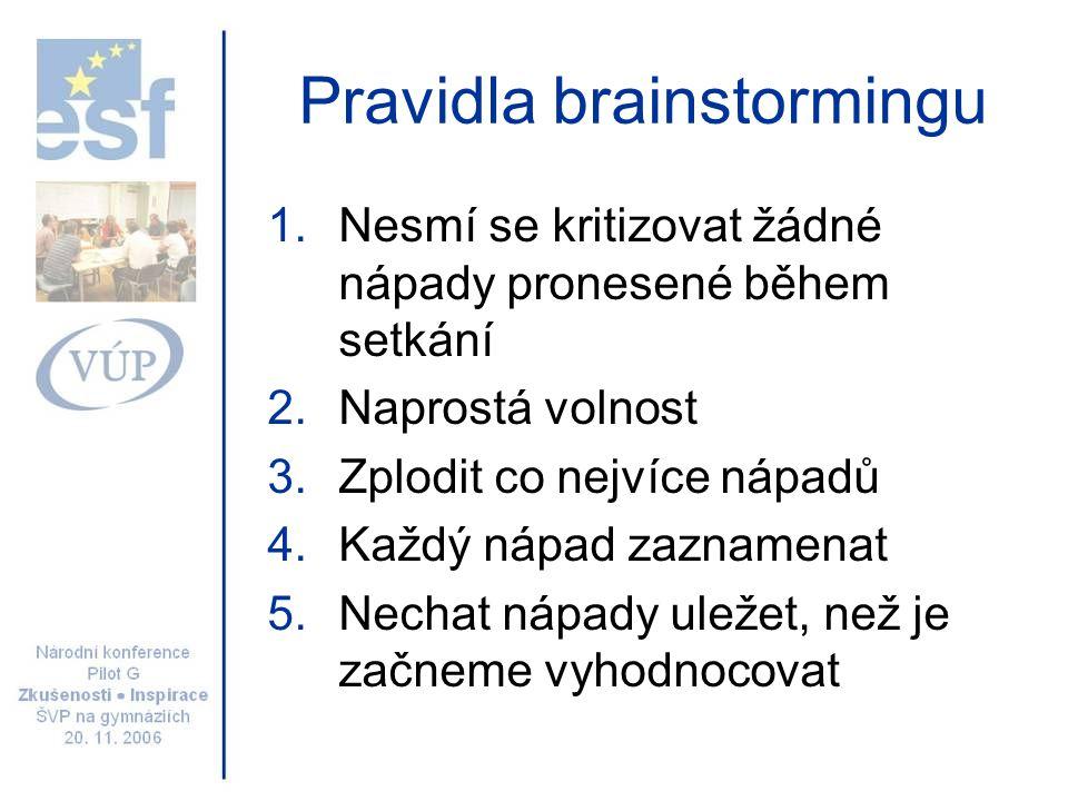 Pravidla brainstormingu 1.Nesmí se kritizovat žádné nápady pronesené během setkání 2.Naprostá volnost 3.Zplodit co nejvíce nápadů 4.Každý nápad zaznam