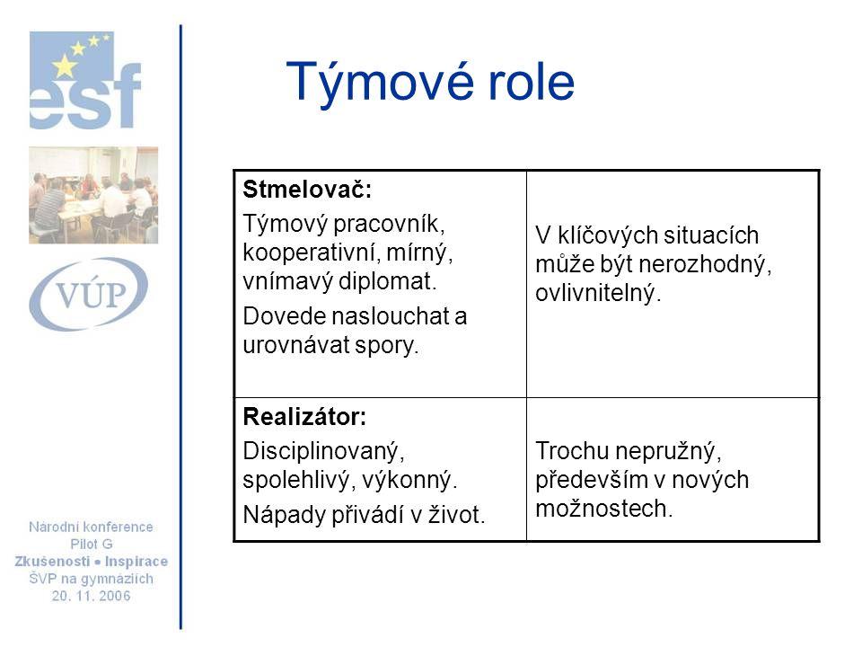 Týmové role Stmelovač: Týmový pracovník, kooperativní, mírný, vnímavý diplomat. Dovede naslouchat a urovnávat spory. V klíčových situacích může být ne