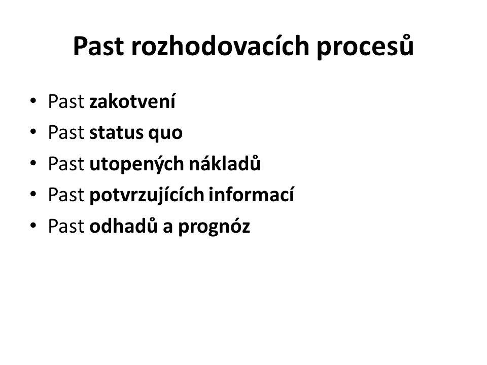 Past rozhodovacích procesů Past zakotvení Past status quo Past utopených nákladů Past potvrzujících informací Past odhadů a prognóz