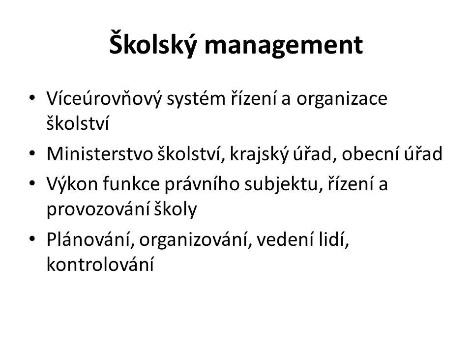 Víceúrovňový systém řízení a organizace školství Ministerstvo školství, krajský úřad, obecní úřad Výkon funkce právního subjektu, řízení a provozování