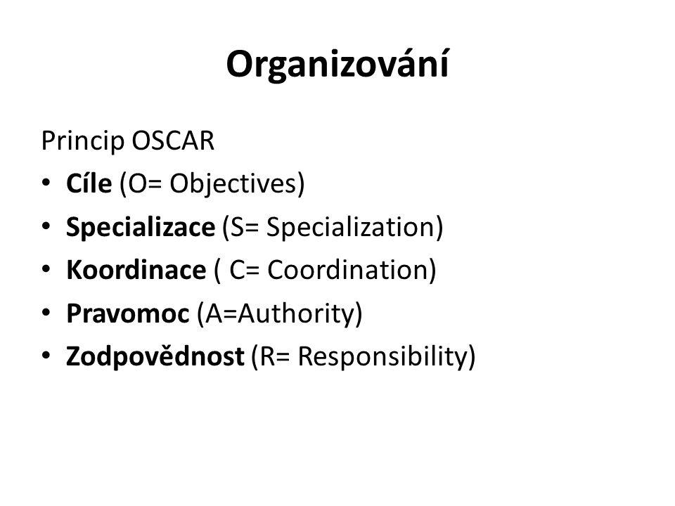 Organizování Princip OSCAR Cíle (O= Objectives) Specializace (S= Specialization) Koordinace ( C= Coordination) Pravomoc (A=Authority) Zodpovědnost (R=