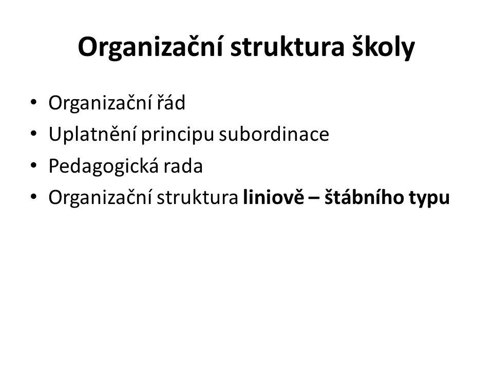Organizační struktura školy Organizační řád Uplatnění principu subordinace Pedagogická rada Organizační struktura liniově – štábního typu