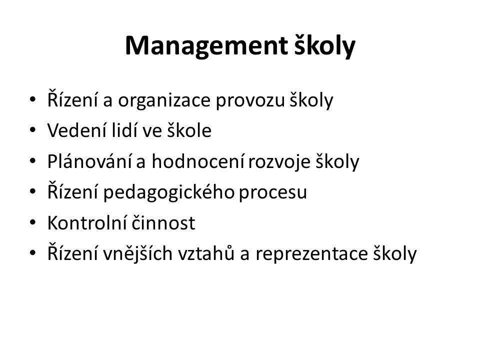 Poradní orgány Pedagogická rada Širší vedení školy Kolegium třídních učitelů apod.