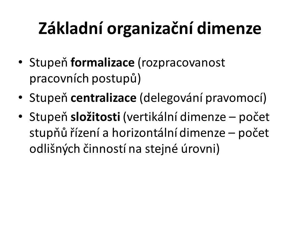 Základní organizační dimenze Stupeň formalizace (rozpracovanost pracovních postupů) Stupeň centralizace (delegování pravomocí) Stupeň složitosti (vert