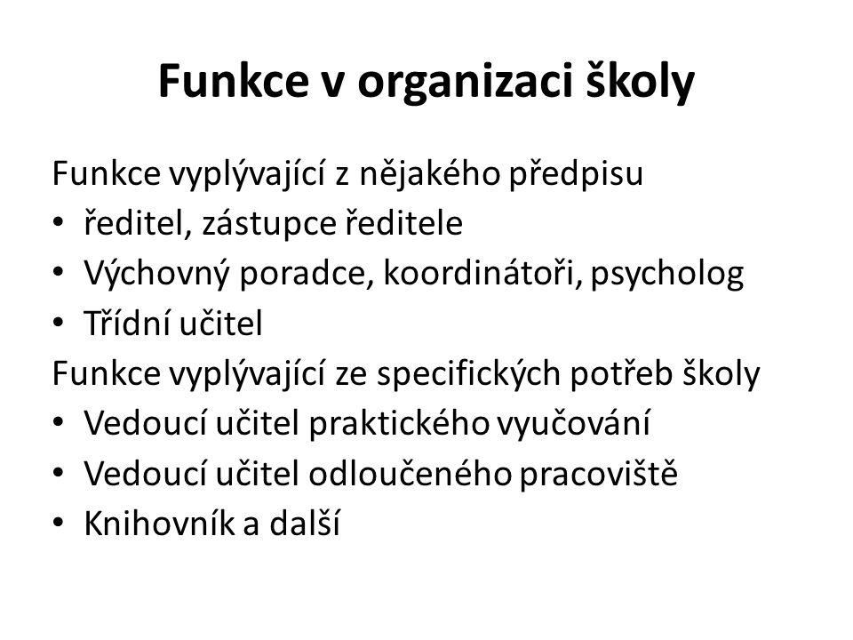 Funkce v organizaci školy Funkce vyplývající z nějakého předpisu ředitel, zástupce ředitele Výchovný poradce, koordinátoři, psycholog Třídní učitel Fu