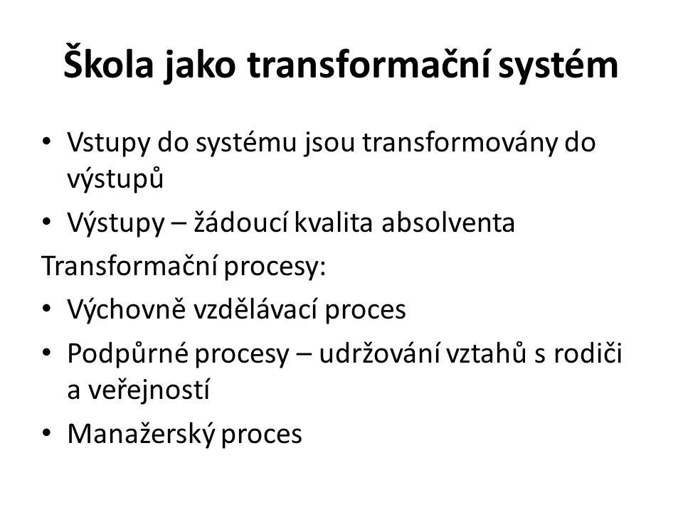 Škola jako transformační systém Vstupy do systému jsou transformovány do výstupů Výstupy – žádoucí kvalita absolventa Transformační procesy: Výchovně