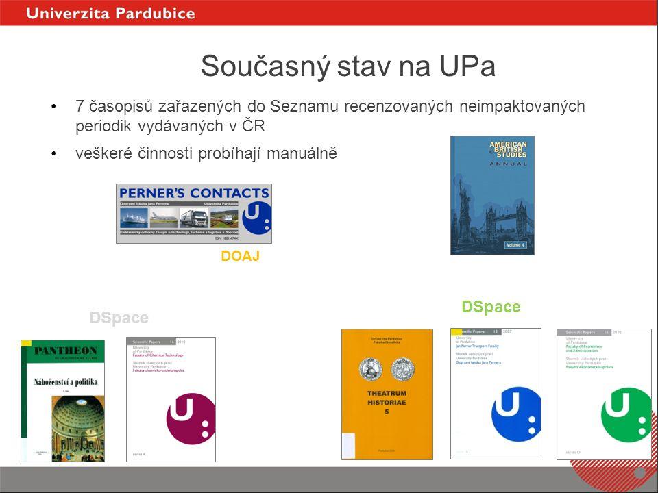 Současný stav na UPa 7 časopisů zařazených do Seznamu recenzovaných neimpaktovaných periodik vydávaných v ČR veškeré činnosti probíhají manuálně DOAJ DSpace