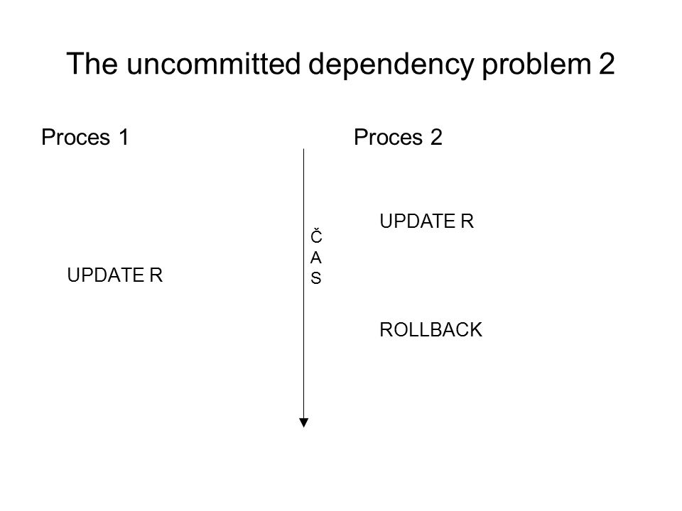 The uncommitted dependency problem 2 Proces 1 UPDATE R Proces 2 UPDATE R ROLLBACK ČASČAS