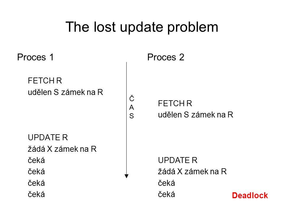 The lost update problem Proces 1 FETCH R udělen S zámek na R UPDATE R žádá X zámek na R čeká Proces 2 FETCH R udělen S zámek na R UPDATE R žádá X zámek na R čeká ČASČAS Deadlock