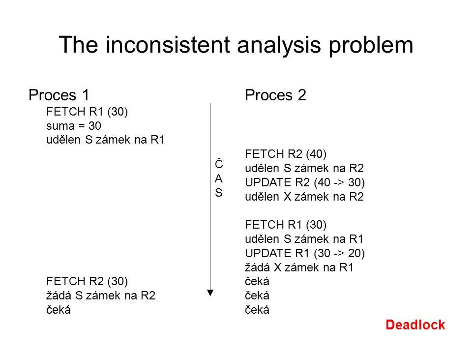 The inconsistent analysis problem Proces 1 FETCH R1 (30) suma = 30 udělen S zámek na R1 FETCH R2 (30) žádá S zámek na R2 čeká Proces 2 FETCH R2 (40) u