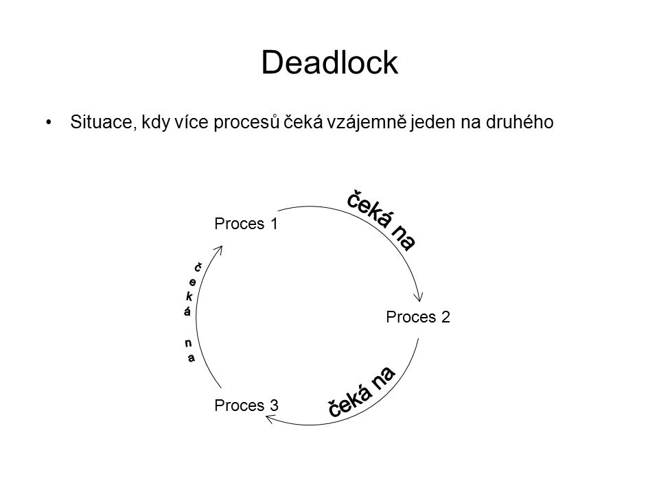 Deadlock Detekce deadlocku –Detekce cyklu v grafu čekajících procesů –Hlídání doby trvání operace (trvá-li atomární operace příliš dlouho, asi nastal deadlock) Odstranění deadlocku –Vybere se nějaký proces z těch, které jsou v deadlocku a provede se na něm ROLLBACK
