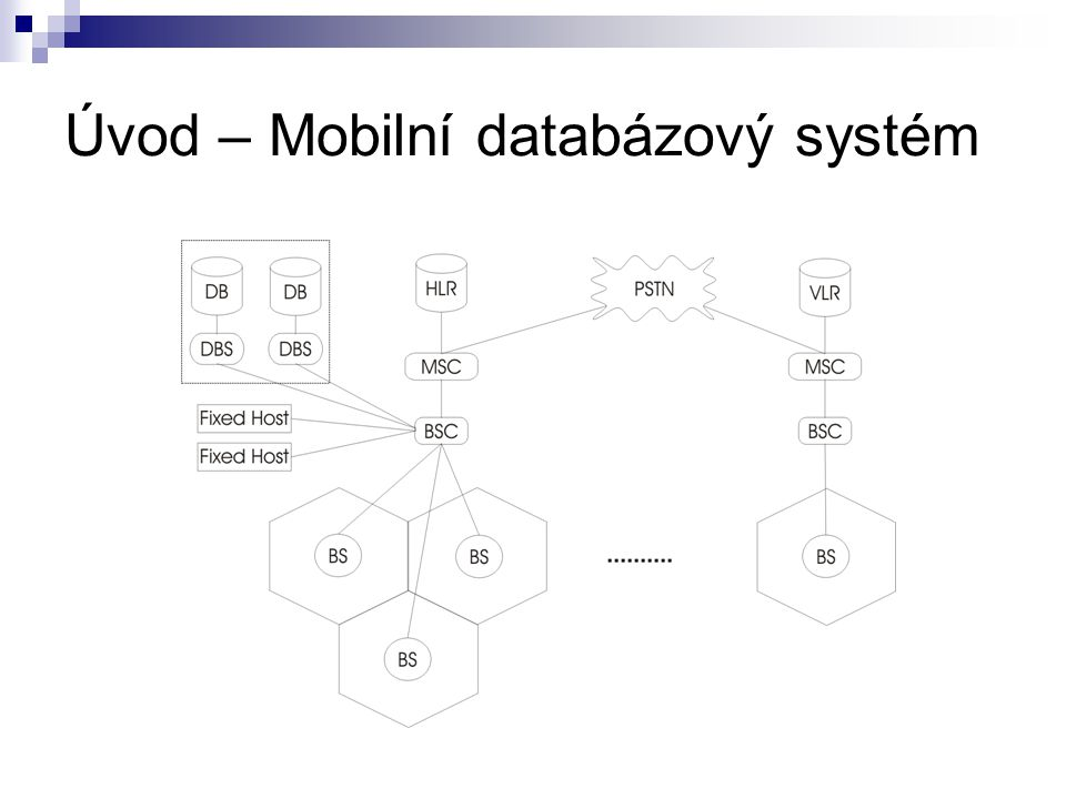 Úvod – Mobilní databázový systém