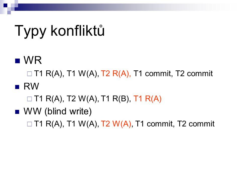Typy konfliktů WR  T1 R(A), T1 W(A), T2 R(A), T1 commit, T2 commit RW  T1 R(A), T2 W(A), T1 R(B), T1 R(A) WW (blind write)  T1 R(A), T1 W(A), T2 W(A), T1 commit, T2 commit