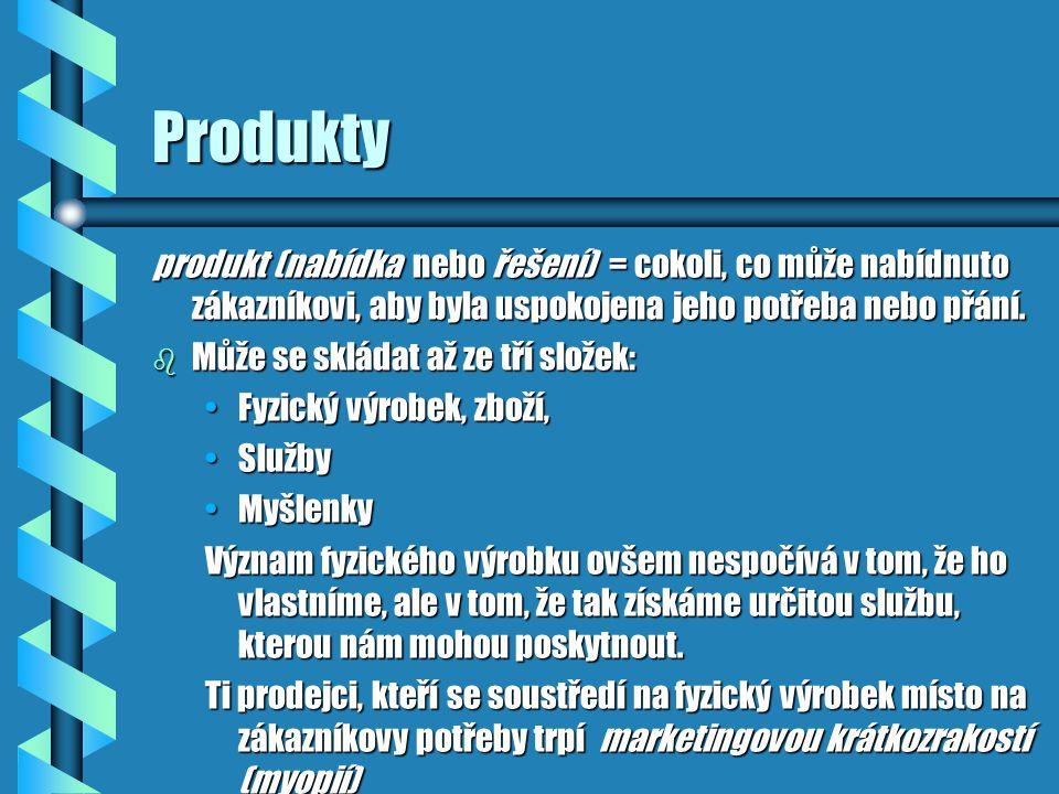 Produkty produkt (nabídka nebo řešení) = cokoli, co může nabídnuto zákazníkovi, aby byla uspokojena jeho potřeba nebo přání. b Může se skládat až ze t