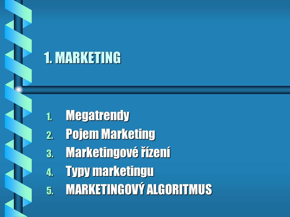 1. MARKETING 1. Megatrendy 2. Pojem Marketing 3. Marketingové řízení 4. Typy marketingu 5. MARKETINGOVÝ ALGORITMUS
