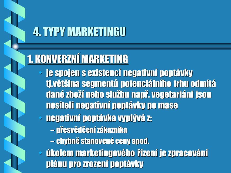 4. TYPY MARKETINGU 1. KONVERZNÍ MARKETING je spojen s existencí negativní poptávky tj.většina segmentů potenciálního trhu odmítá dané zboží nebo služb