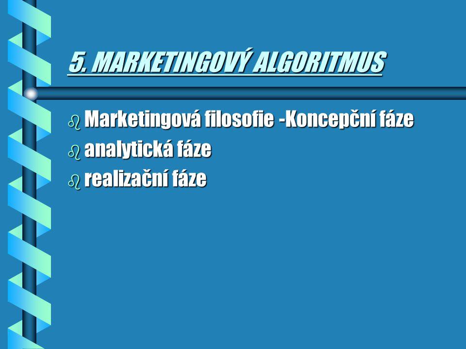5. MARKETINGOVÝ ALGORITMUS b Marketingová filosofie -Koncepční fáze b analytická fáze b realizační fáze