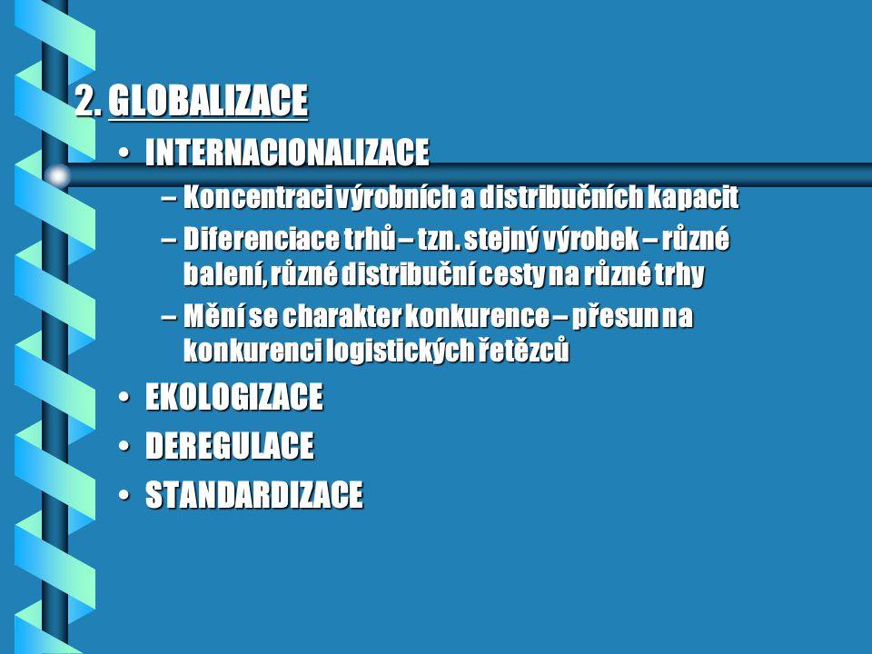 2. GLOBALIZACE INTERNACIONALIZACEINTERNACIONALIZACE –Koncentraci výrobních a distribučních kapacit –Diferenciace trhů – tzn. stejný výrobek – různé ba