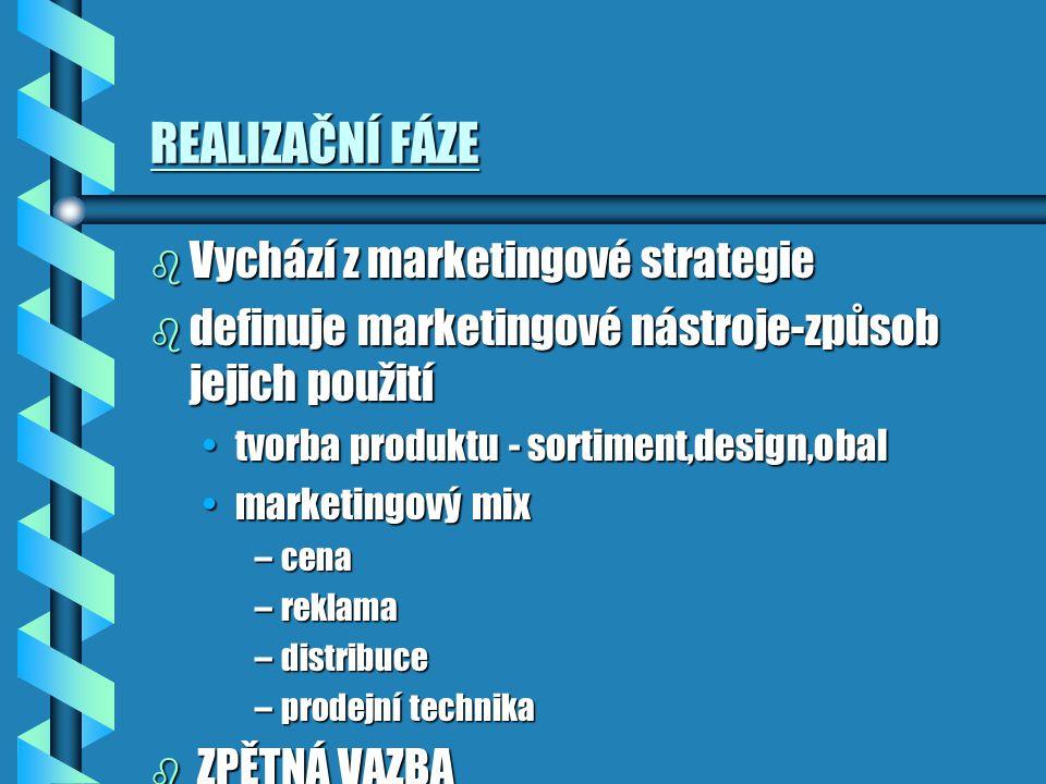 REALIZAČNÍ FÁZE b Vychází z marketingové strategie b definuje marketingové nástroje-způsob jejich použití tvorba produktu - sortiment,design,obaltvorb