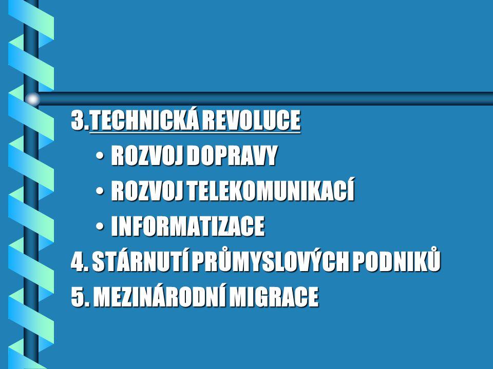 3.TECHNICKÁ REVOLUCE ROZVOJ DOPRAVYROZVOJ DOPRAVY ROZVOJ TELEKOMUNIKACÍROZVOJ TELEKOMUNIKACÍ INFORMATIZACEINFORMATIZACE 4. STÁRNUTÍ PRŮMYSLOVÝCH PODNI