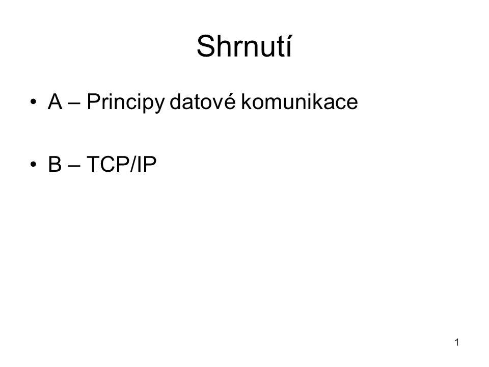Shrnutí A – Principy datové komunikace B – TCP/IP 1