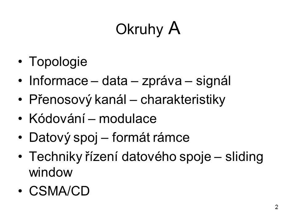 Okruhy A Topologie Informace – data – zpráva – signál Přenosový kanál – charakteristiky Kódování – modulace Datový spoj – formát rámce Techniky řízení datového spoje – sliding window CSMA/CD 2