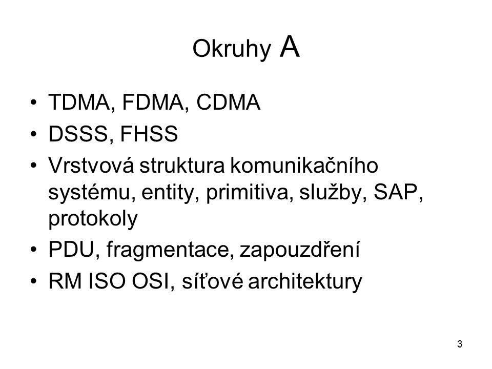 Okruhy A TDMA, FDMA, CDMA DSSS, FHSS Vrstvová struktura komunikačního systému, entity, primitiva, služby, SAP, protokoly PDU, fragmentace, zapouzdření RM ISO OSI, síťové architektury 3
