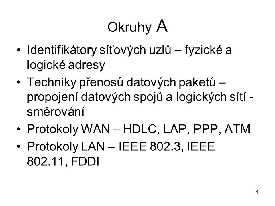 Okruhy A Identifikátory síťových uzlů – fyzické a logické adresy Techniky přenosů datových paketů – propojení datových spojů a logických sítí - směrování Protokoly WAN – HDLC, LAP, PPP, ATM Protokoly LAN – IEEE 802.3, IEEE 802.11, FDDI 4