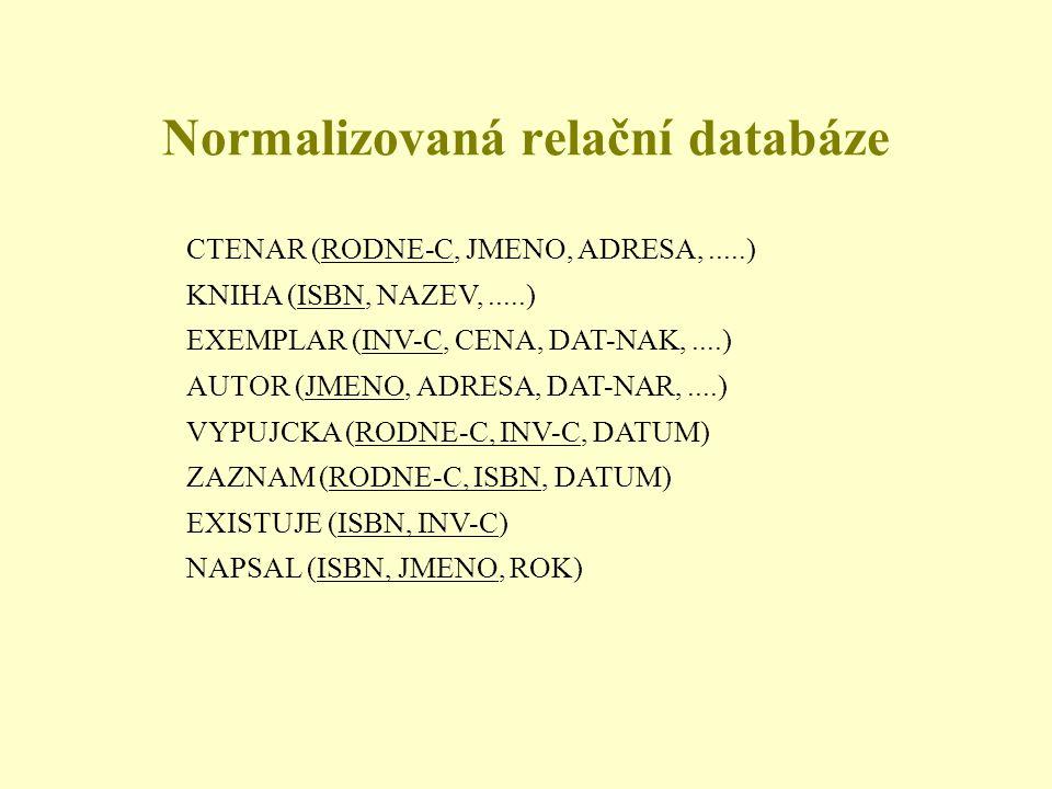 CTENAR (RODNE-C, JMENO, ADRESA,.....) KNIHA (ISBN, NAZEV,.....) EXEMPLAR (INV-C, CENA, DAT-NAK,....) AUTOR (JMENO, ADRESA, DAT-NAR,....) VYPUJCKA (RODNE-C, INV-C, DATUM) ZAZNAM (RODNE-C, ISBN, DATUM) EXISTUJE (ISBN, INV-C) NAPSAL (ISBN, JMENO, ROK) Normalizovaná relační databáze