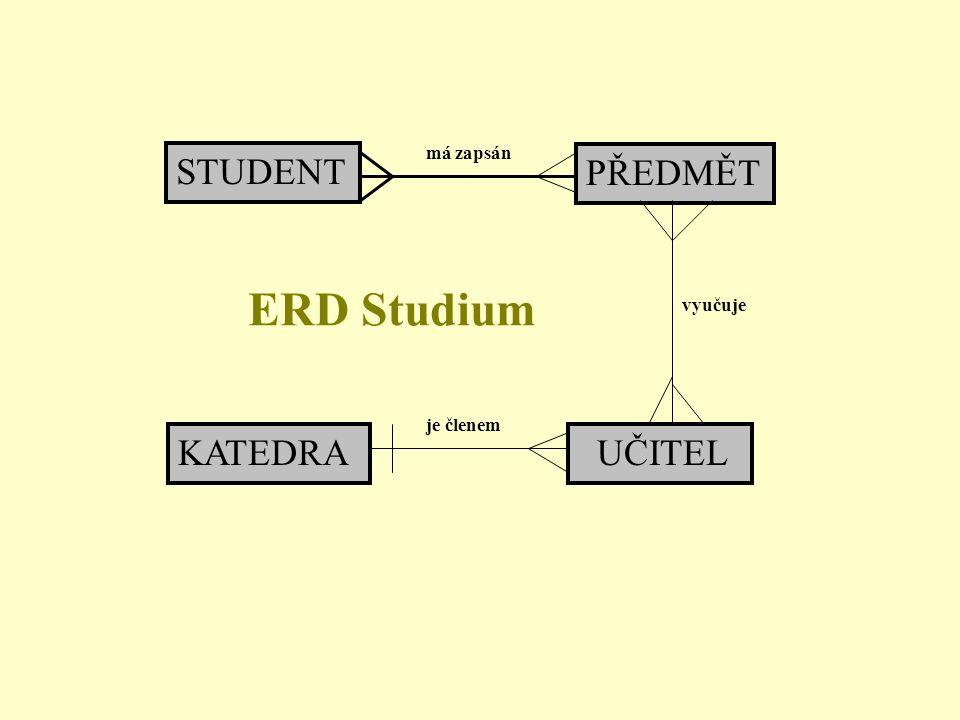 STUDENT KATEDRA UČITEL PŘEDMĚT ERD Studium má zapsán je členem vyučuje
