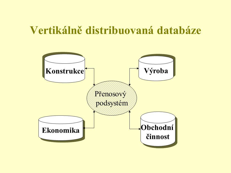 Vertikálně distribuovaná databáze Konstrukce Výroba Obchodní činnost Obchodní činnost Přenosový podsystém Ekonomika
