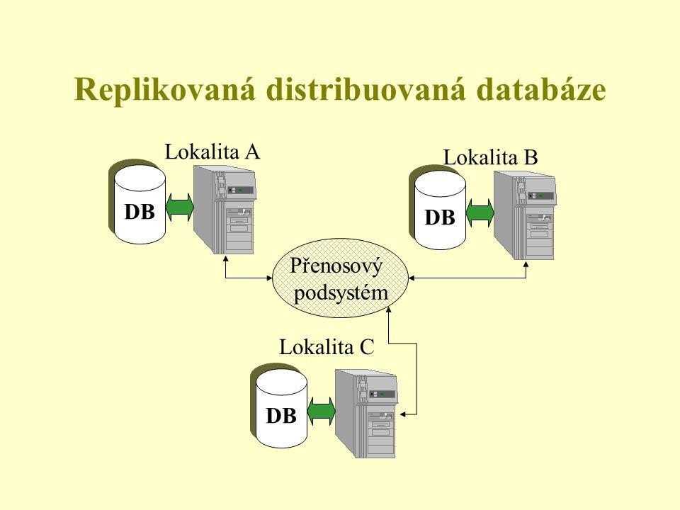Replikovaná distribuovaná databáze DB Lokalita A DB Lokalita B DB Lokalita C Přenosový podsystém