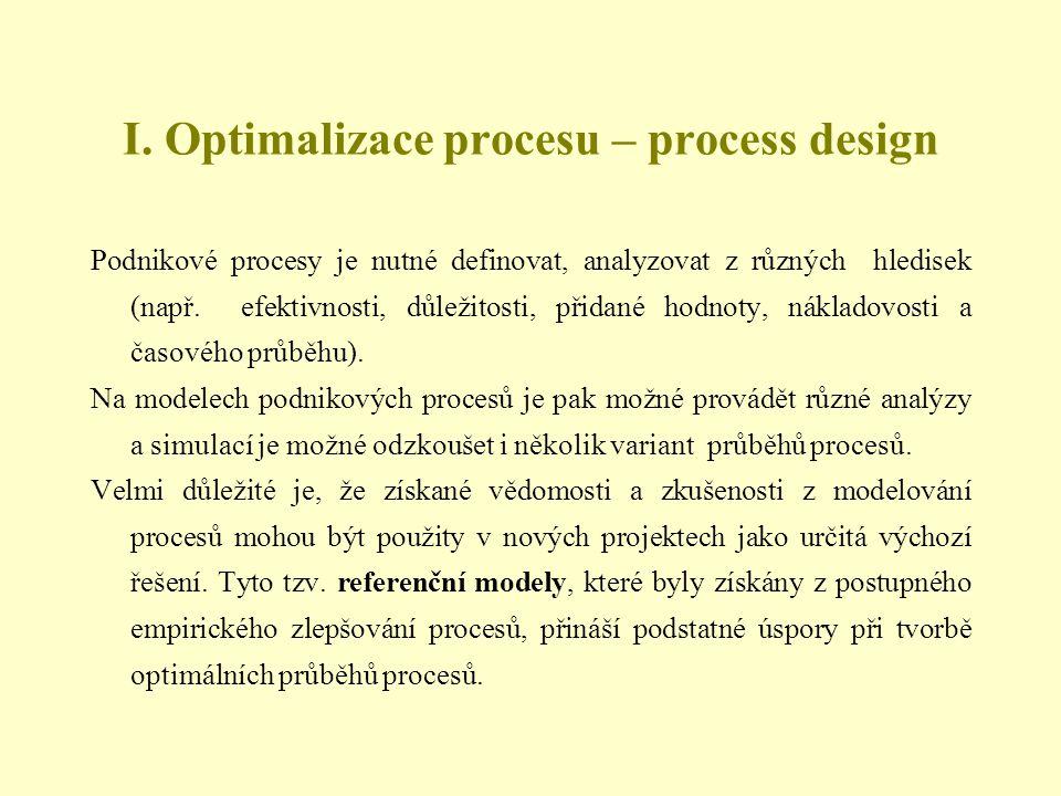 I. Optimalizace procesu – process design Podnikové procesy je nutné definovat, analyzovat z různých hledisek (např. efektivnosti, důležitosti, přidané